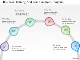 Business Planning And Result Analysis Diagram Flat Powerpoint Design
