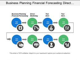 Business Planning Financial Forecasting Direct Marketing Strategic Marketing