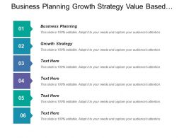Business Planning Growth Strategy Value Based Management Organizational Design