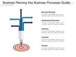 Business Planning Key Business Processes Quality Product Management Cpb