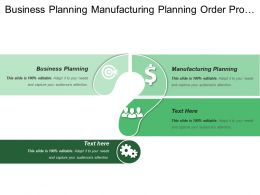 Business Planning Manufacturing Planning Order Processing Initial States