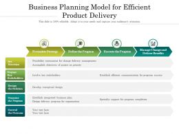 Business Planning Model For Efficient Product Delivery