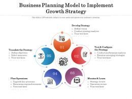 Business Planning Model To Implement Growth Strategy