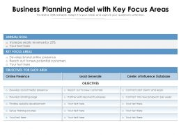 Business Planning Model With Key Focus Areas