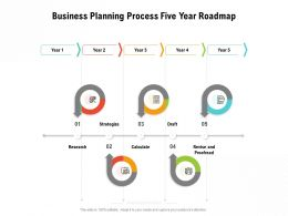 Business Planning Process Five Year Roadmap
