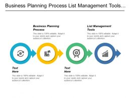 Business Planning Process List Management Tools Implementation Strategy Cpb