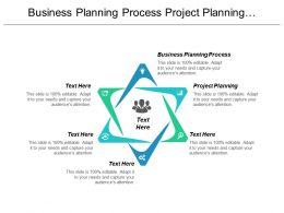 Business Planning Process Project Planning Employee Motivation Differentiation Strategy Cpb