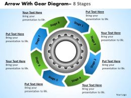 Business Planning Process With Gear 6