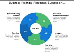 Business Planning Processes Succession Management Strategies Business Planning Model Cpb