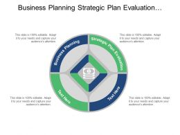 Business Planning Strategic Plan Evaluation Customer Scorecard Positioning Marketing Cpb