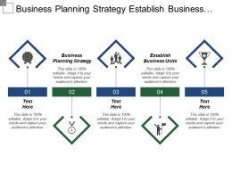 business_planning_strategy_establish_business_units_marketing_strategies_Slide01
