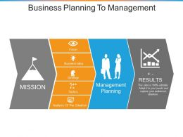 Business Planning To Management Ppt Sample