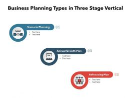 Business Planning Types In Three Stage Vertical