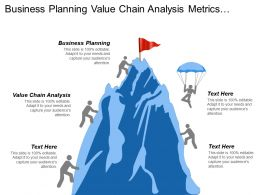 Business Planning Value Chain Analysis Metrics Development Organizational Alignment