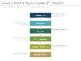 business_plans_for_results_diagram_ppt_templates_Slide01