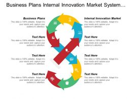 Business Plans Internal Innovation Market System Networking Management