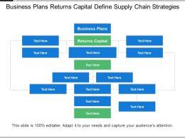 business_plans_returns_of_capital_define_supply_chain_strategies_Slide01