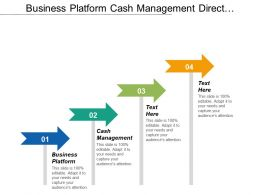 Business Platform Cash Management Direct Marketing Leadership Development