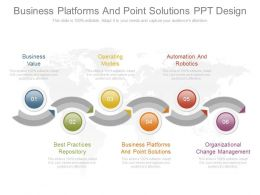 Business Platforms And Point Solutions Ppt Design