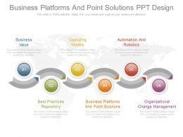 business_platforms_and_point_solutions_ppt_design_Slide01