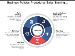 Business Policies Procedures Sales Training Enterprise Resource Planning Solutions