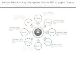 Business Policy And Strategic Management Template Ppt Infographic Template