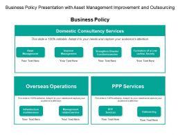 Business Policy Presentation With Asset Management Improvement And Outsourcing