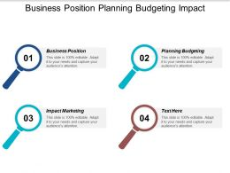 Business Position Planning Budgeting Impact Marketing Business Ratings Cpb