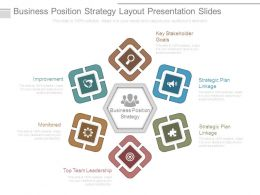 Business Position Strategy Layout Presentation Slides