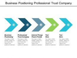 Business Positioning Professional Trust Company Internet Things Future Trends Cpb