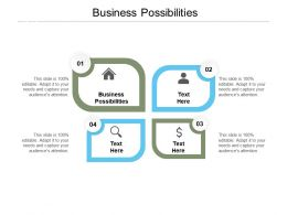 Business Possibilities Ppt Powerpoint Presentation Good Cpb