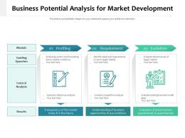 Business Potential Analysis For Market Development