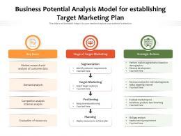 Business Potential Analysis Model For Establishing Target Marketing Plan