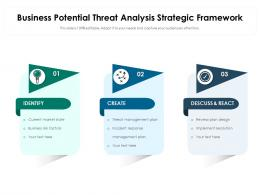 Business Potential Threat Analysis Strategic Framework