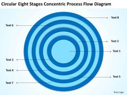 Business Power Point Circular Eight Stages Concentric Process Flow Diagram Powerpoint Slides