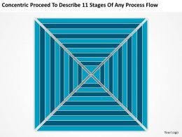 Business Power Point Concentreic Procee To Describe 11 Stages Of Any Process Flow Powerpoint Slides