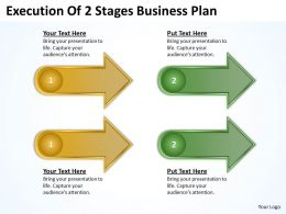 Business Power Point Execution Of 2 Stages Plan Powerpoint Templates