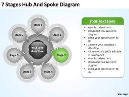 Business Powerpoint Examples 7 Stages Hub And Spoke Diagram Slides