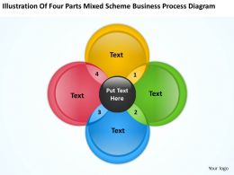Business Powerpoint Examples Four Parts Mixed Scheme Process Diagram Templates