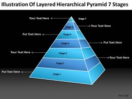 Business Powerpoint Examples Of Layered Hierarchical Pyramid 7 Stages Templates