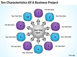 business powerpoint presentations project Cycle Process Diagram templates