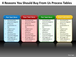 Business PowerPoint Templates 4 reasons you should buy from circular process tables Sales PPT Slides