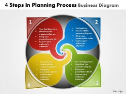 Business PowerPoint Templates 4 steps planning circular direction diagram Sales PPT Slides