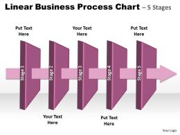 Business PowerPoint Templates 5 phase diagram ppt linear process chart Sales Slides