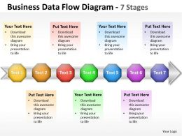 Business PowerPoint Templates 7 stage data flow diagram Sales PPT Slides