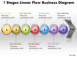 Business PowerPoint Templates 7 stages linear flow diagram Sales PPT Slides 7 stages