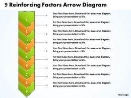 Business PowerPoint Templates 9 reinforcing factors arrow diagram Sales PPT Slides 9 stages