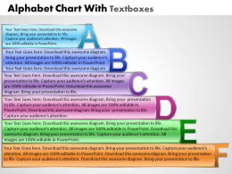 Business PowerPoint Templates alpahabet chart with textboxes Sales PPT Slides