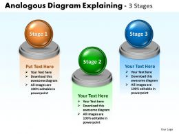 Business PowerPoint Templates analogous diagram free explaining 3 stages Sales PPT Slides