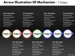 Business PowerPoint Templates arrow illustration of mechanism using 7 stages Sales PPT Slides